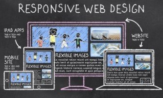 Why Responsive Websites Can Boost your Presence Online?